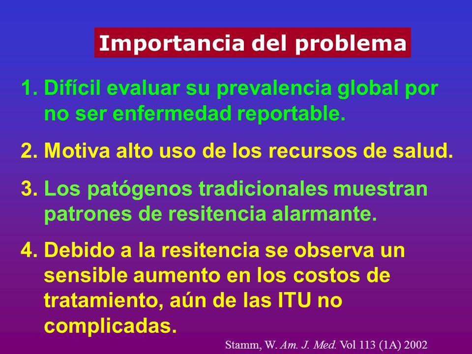 Importancia del problema 1. Difícil evaluar su prevalencia global por no ser enfermedad reportable. 2. Motiva alto uso de los recursos de salud. 3. Lo
