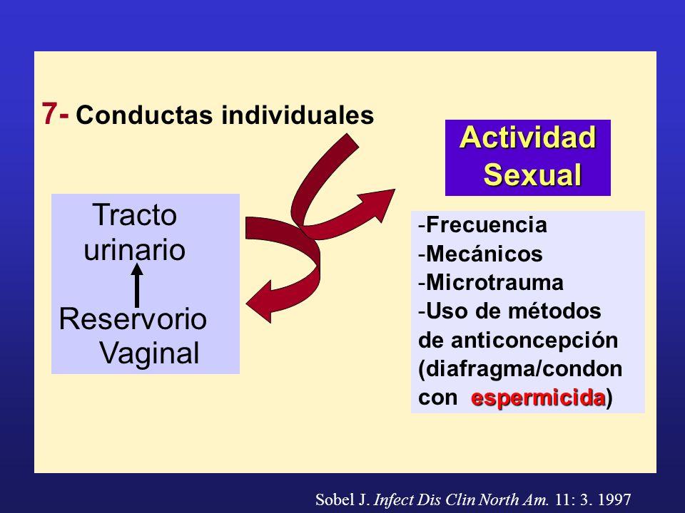 7- Conductas individuales Tracto urinario Reservorio Vaginal Actividad Sexual Sexual -Frecuencia -Mecánicos -Microtrauma -Uso de métodos de anticoncep