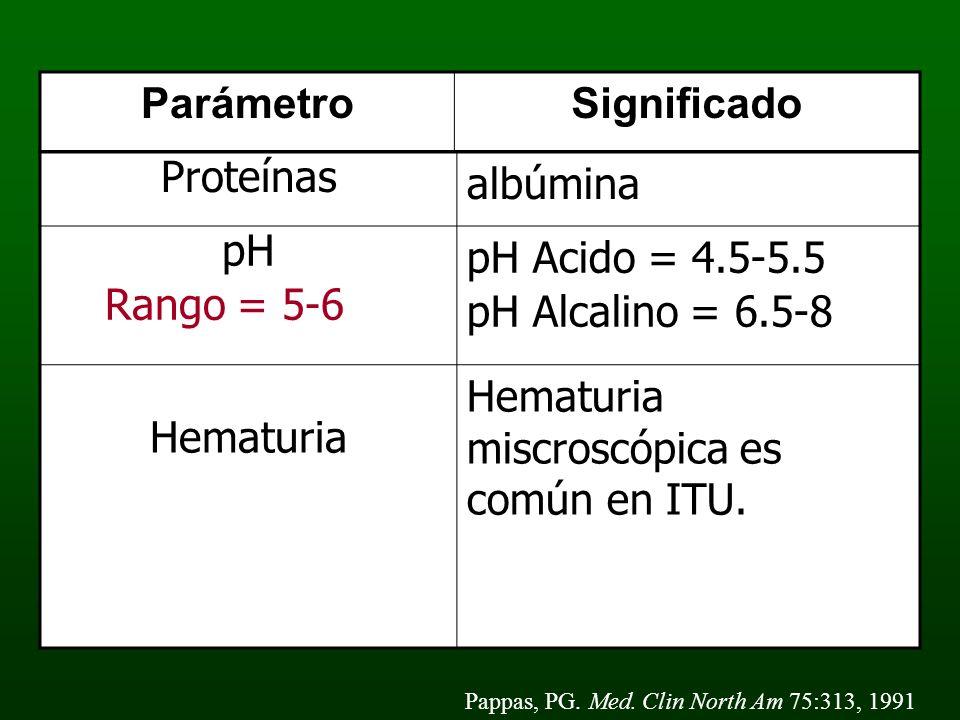 ParámetroSignificado Proteínas albúmina pH Rango = 5-6 pH Acido = 4.5-5.5 pH Alcalino = 6.5-8 Hematuria Hematuria miscroscópica es común en ITU. Pappa