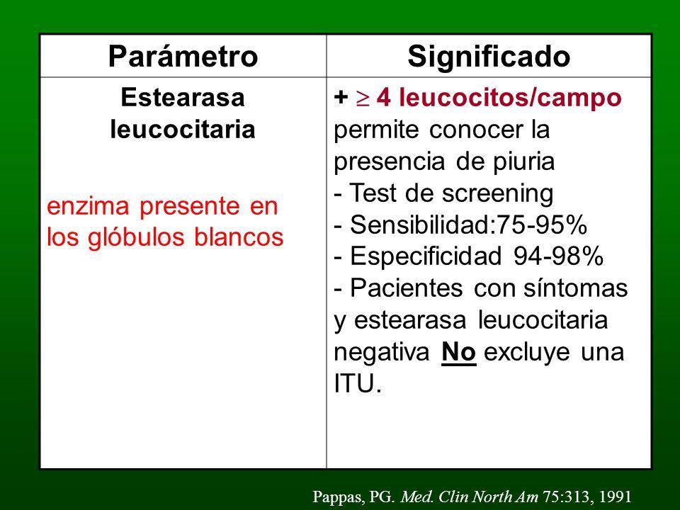 ParámetroSignificado Estearasa leucocitaria enzima presente en los glóbulos blancos + 4 leucocitos/campo permite conocer la presencia de piuria - Test
