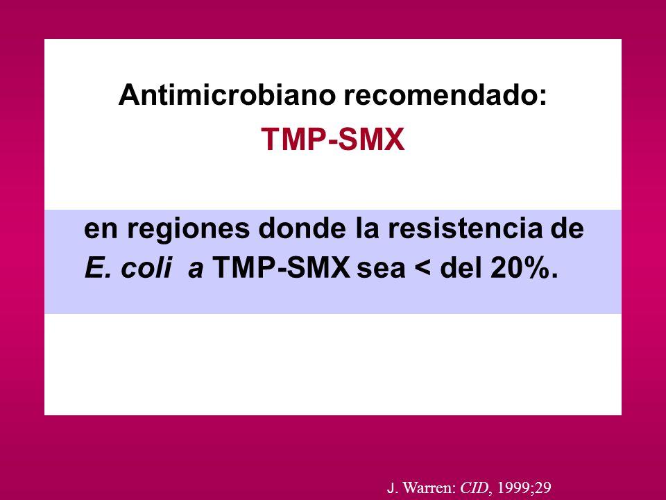 Antimicrobiano recomendado: TMP-SMX J. Warren: CID, 1999;29 en regiones donde la resistencia de E. coli a TMP-SMX sea < del 20%.