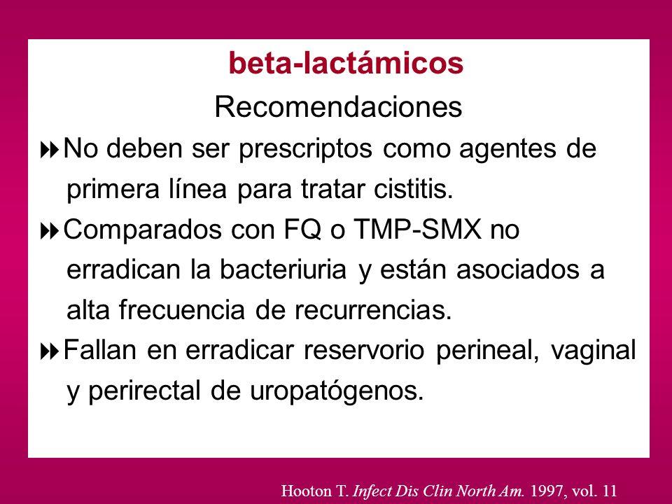 beta-lactámicos Recomendaciones No deben ser prescriptos como agentes de primera línea para tratar cistitis. Comparados con FQ o TMP-SMX no erradican