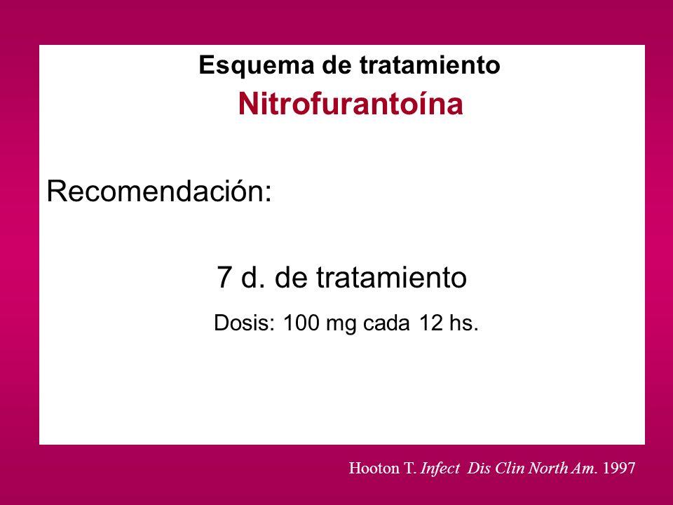 Esquema de tratamiento Nitrofurantoína Recomendación: 7 d. de tratamiento Dosis: 100 mg cada 12 hs. Hooton T. Infect Dis Clin North Am. 1997