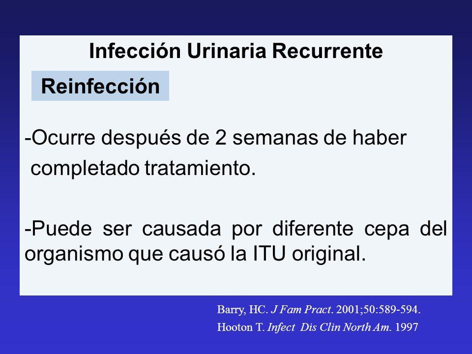 Infección Urinaria Recurrente -Ocurre después de 2 semanas de haber completado tratamiento. -Puede ser causada por diferente cepa del organismo que ca