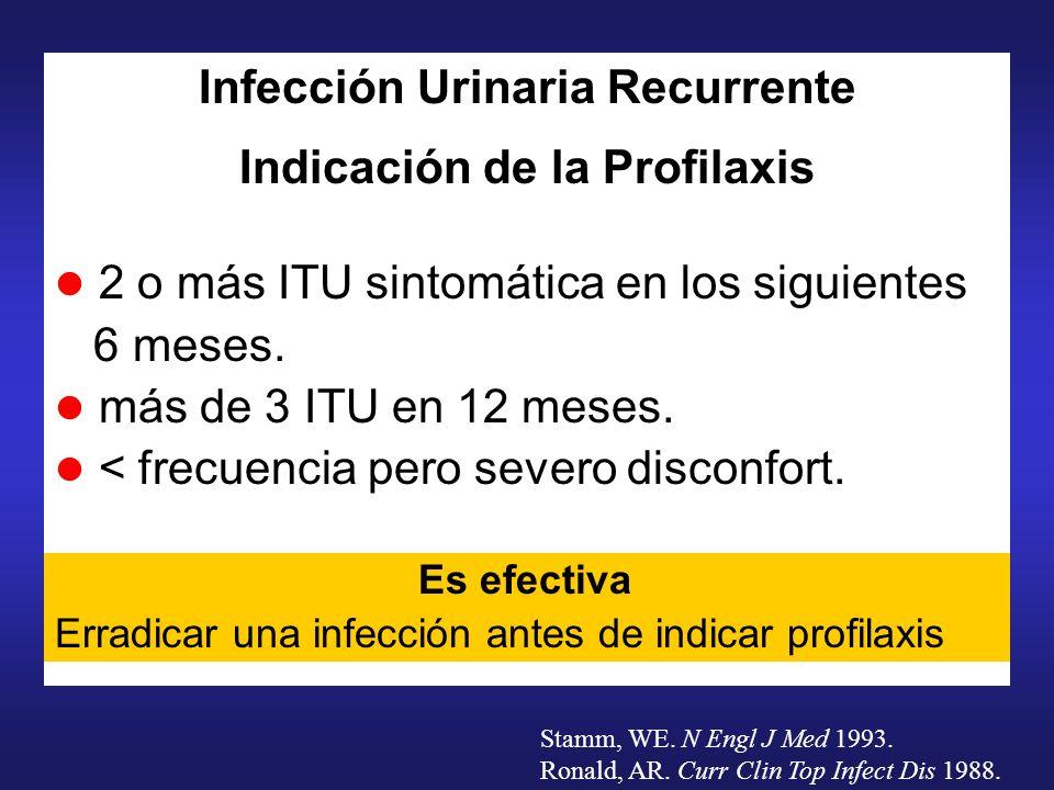 Infección Urinaria Recurrente Indicación de la Profilaxis 2 o más ITU sintomática en los siguientes 6 meses. más de 3 ITU en 12 meses. < frecuencia pe