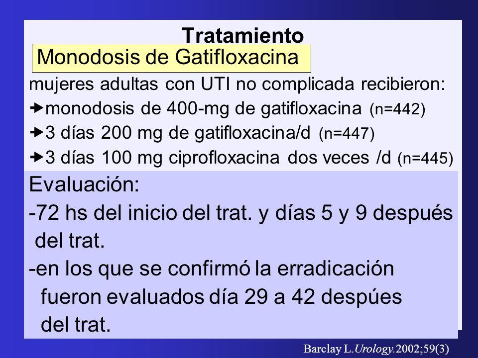 Tratamiento Monodosis de Gatifloxacina mujeres adultas con UTI no complicada recibieron: monodosis de 400-mg de gatifloxacina (n=442) 3 días 200 mg de