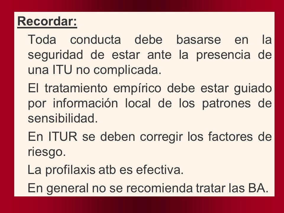 Recordar: Toda conducta debe basarse en la seguridad de estar ante la presencia de una ITU no complicada. El tratamiento empírico debe estar guiado po