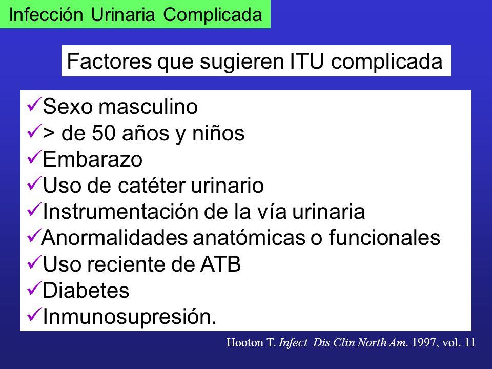 Factores que sugieren ITU complicada Sexo masculino > de 50 años y niños Embarazo Uso de catéter urinario Instrumentación de la vía urinaria Anormalid