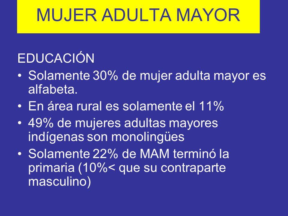 EDUCACIÓN Solamente 30% de mujer adulta mayor es alfabeta. En área rural es solamente el 11% 49% de mujeres adultas mayores indígenas son monolingües