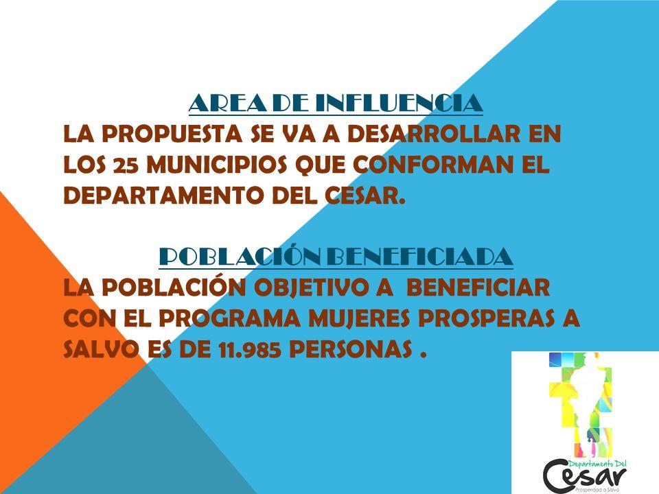 COMPONENTE: EDUCACION OBJETIVO: DESARROLLAR UN PROCESO DE FORMACIÓN PARA SENSIBILIZAR A LAS COMUNIDADES, PARA PREVENIR LA VIOLENCIA DE GÉNERO Y LA VULNERABILIDAD DE LOS DERECHOS HUMANOS, BASADO EN EL RESPETO, LA EQUIDAD Y LA IGUALDAD ENTRE HOMBRES Y MUJERES.