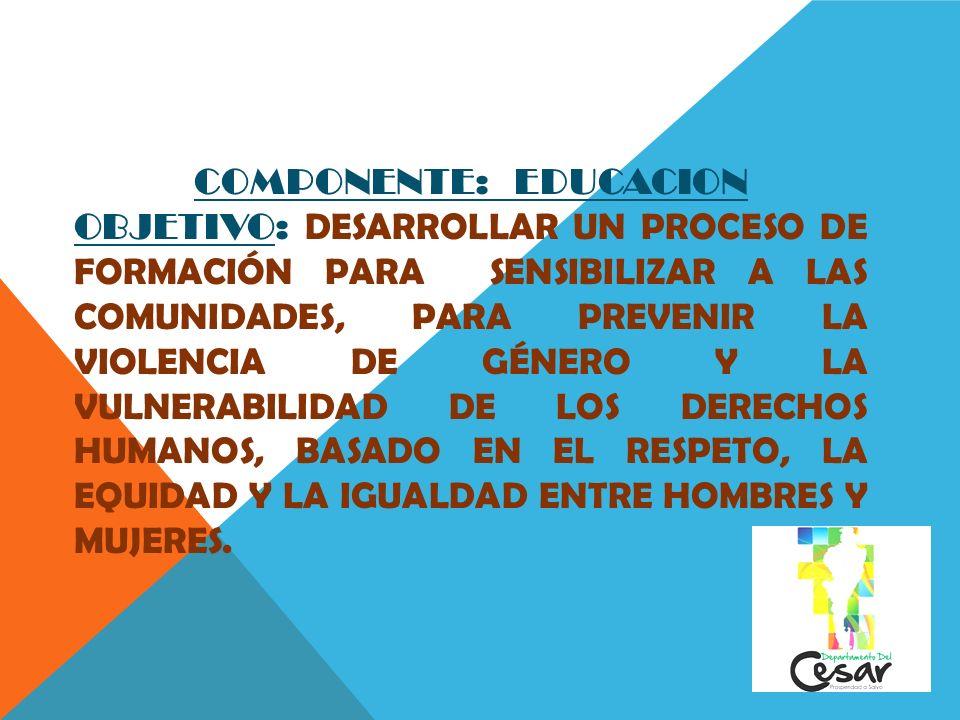 COMPONENTE: EDUCACION OBJETIVO: DESARROLLAR UN PROCESO DE FORMACIÓN PARA SENSIBILIZAR A LAS COMUNIDADES, PARA PREVENIR LA VIOLENCIA DE GÉNERO Y LA VUL
