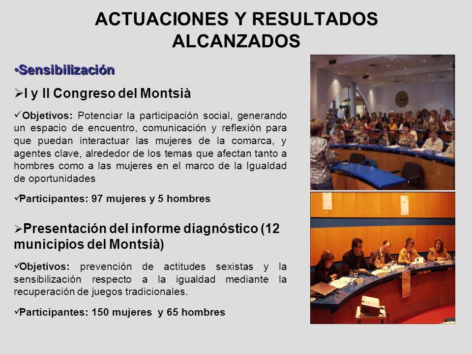 ACTUACIONES Y RESULTADOS ALCANZADOS SensibilizaciónSensibilización I y II Congreso del Montsià Objetivos: Potenciar la participación social, generando