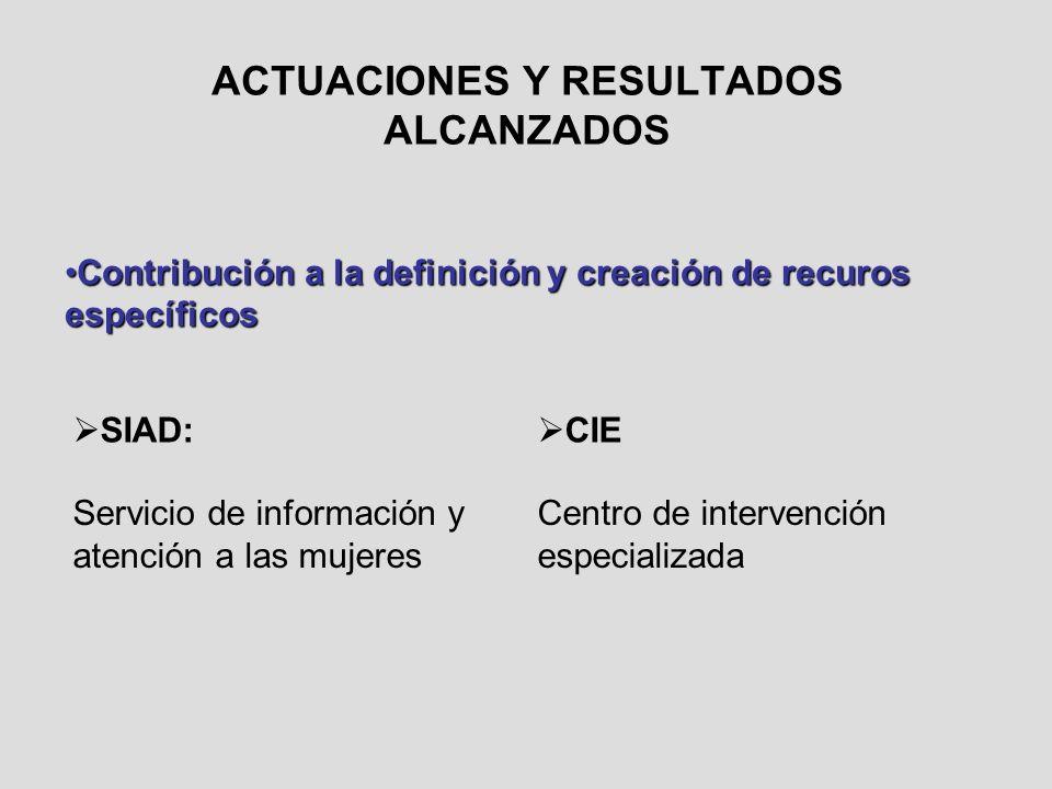 ACTUACIONES Y RESULTADOS ALCANZADOS Contribución a la definición y creación de recuros específicosContribución a la definición y creación de recuros e