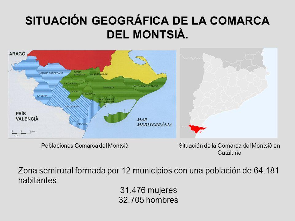 SITUACIÓN GEOGRÁFICA DE LA COMARCA DEL MONTSIÀ. Poblaciones Comarca del MontsiàSituación de la Comarca del Montsià en Cataluña Zona semirural formada