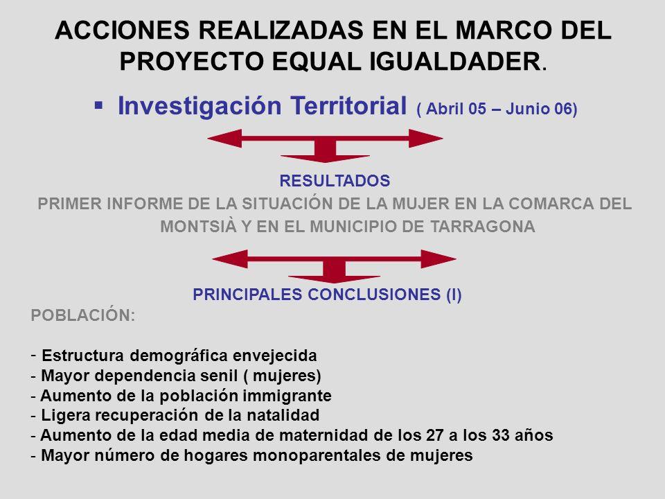 ACCIONES REALIZADAS EN EL MARCO DEL PROYECTO EQUAL IGUALDADER. Investigación Territorial ( Abril 05 – Junio 06) RESULTADOS PRIMER INFORME DE LA SITUAC