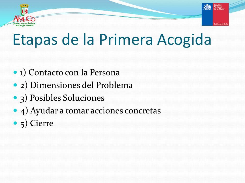 Etapas de la Primera Acogida 1) Contacto con la Persona 2) Dimensiones del Problema 3) Posibles Soluciones 4) Ayudar a tomar acciones concretas 5) Cie