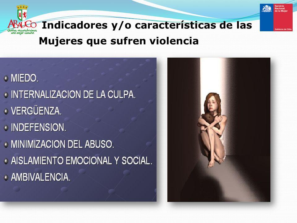 Indicadores y/o características de las Mujeres que sufren violencia
