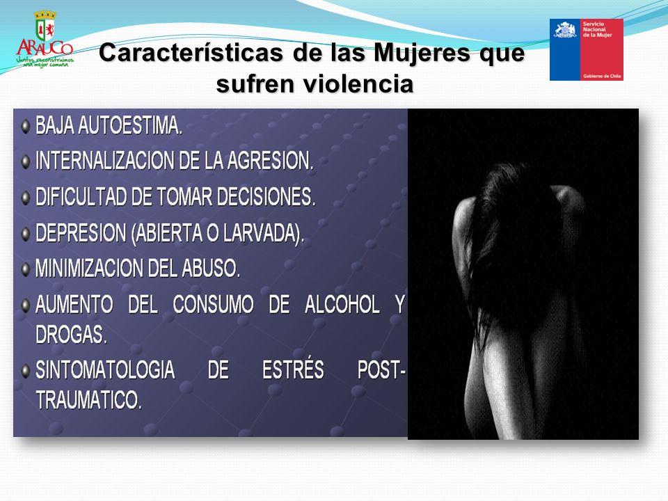 Características de las Mujeres que sufren violencia