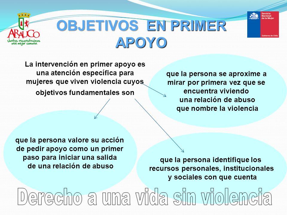 OBJETIVOS EN PRIMER APOYO La intervención en primer apoyo es una atención específica para mujeres que viven violencia cuyos objetivos fundamentales so