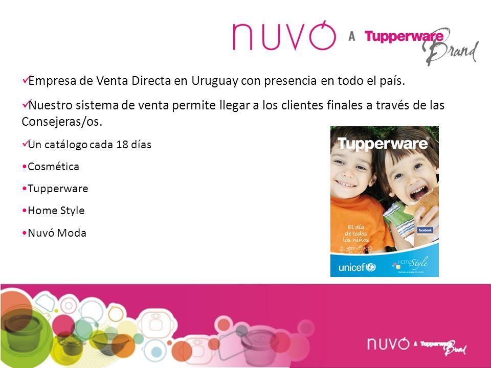 Empresa de Venta Directa en Uruguay con presencia en todo el país.