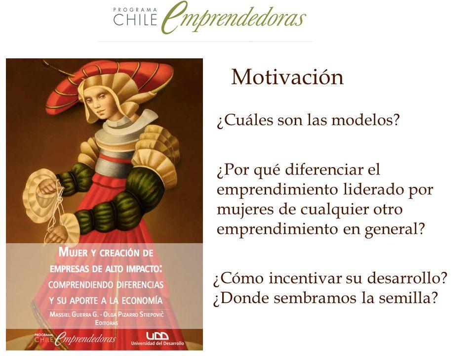 Motivación ¿Cómo incentivar su desarrollo.¿Donde sembramos la semilla.