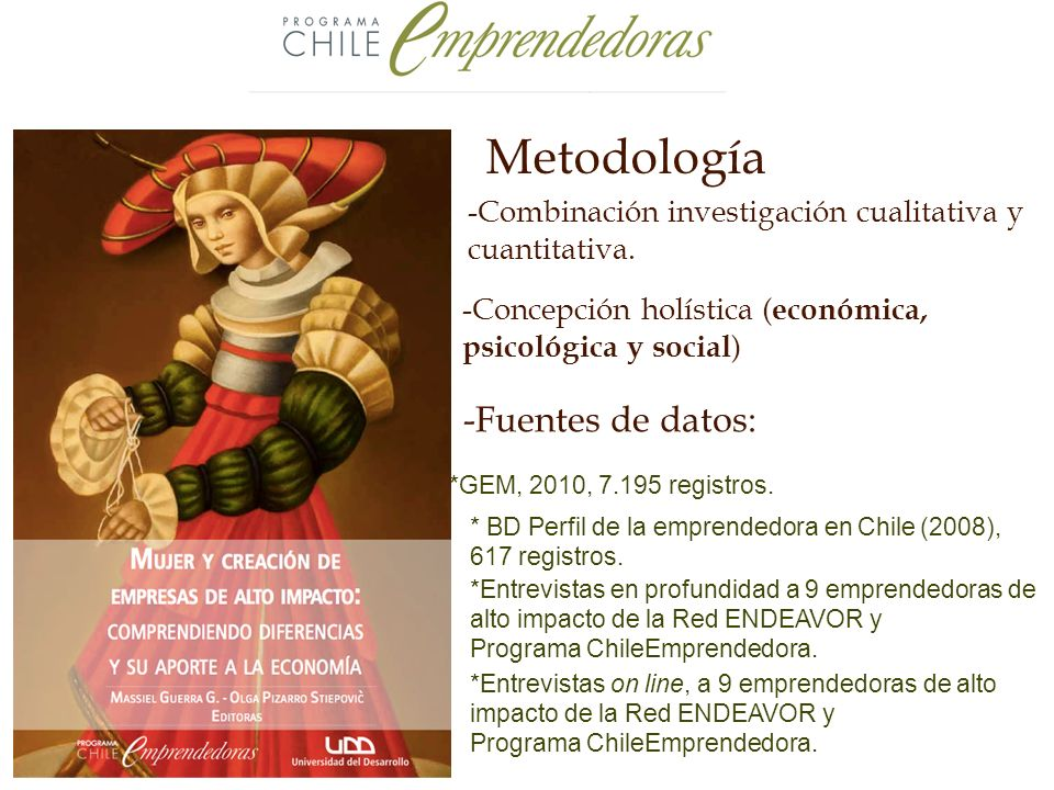 Metodología -Fuentes de datos: *GEM, 2010, 7.195 registros.