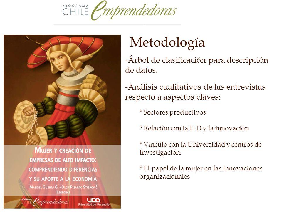 Metodología -Árbol de clasificación para descripción de datos.