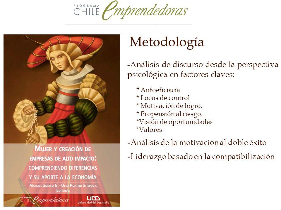 Metodología -Análisis de discurso desde la perspectiva psicológica en factores claves: * Autoeficiacia * Locus de control * Motivación de logro.