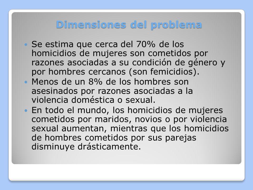 Según ENVCM, en Costa Rica, el 58% de las mujeres mayores de 16 años ha sufrido violencia.
