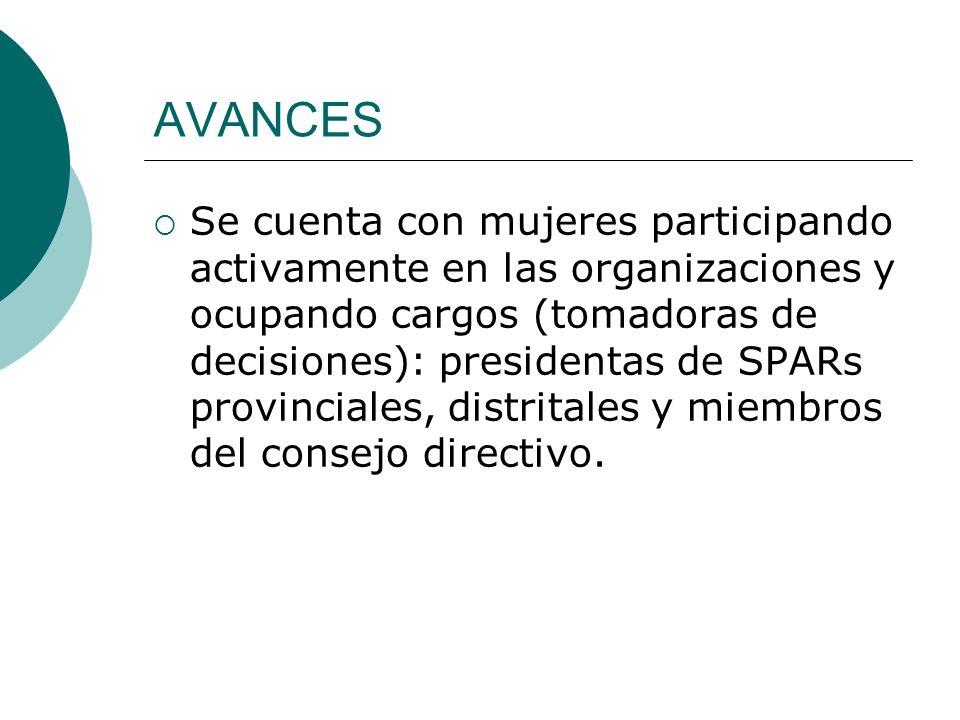 AVANCES Se cuenta con mujeres participando activamente en las organizaciones y ocupando cargos (tomadoras de decisiones): presidentas de SPARs provinciales, distritales y miembros del consejo directivo.