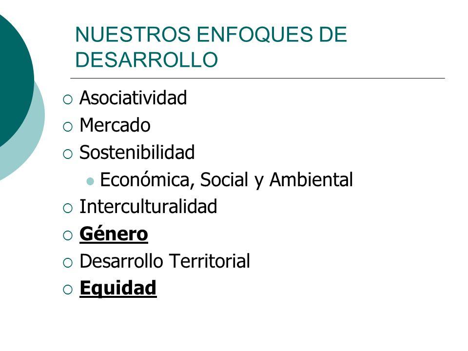 NUESTROS ENFOQUES DE DESARROLLO Asociatividad Mercado Sostenibilidad Económica, Social y Ambiental Interculturalidad Género Desarrollo Territorial Equidad