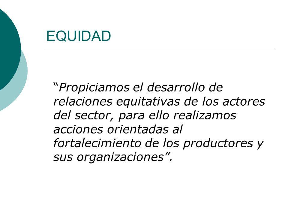 EQUIDAD Propiciamos el desarrollo de relaciones equitativas de los actores del sector, para ello realizamos acciones orientadas al fortalecimiento de los productores y sus organizaciones.