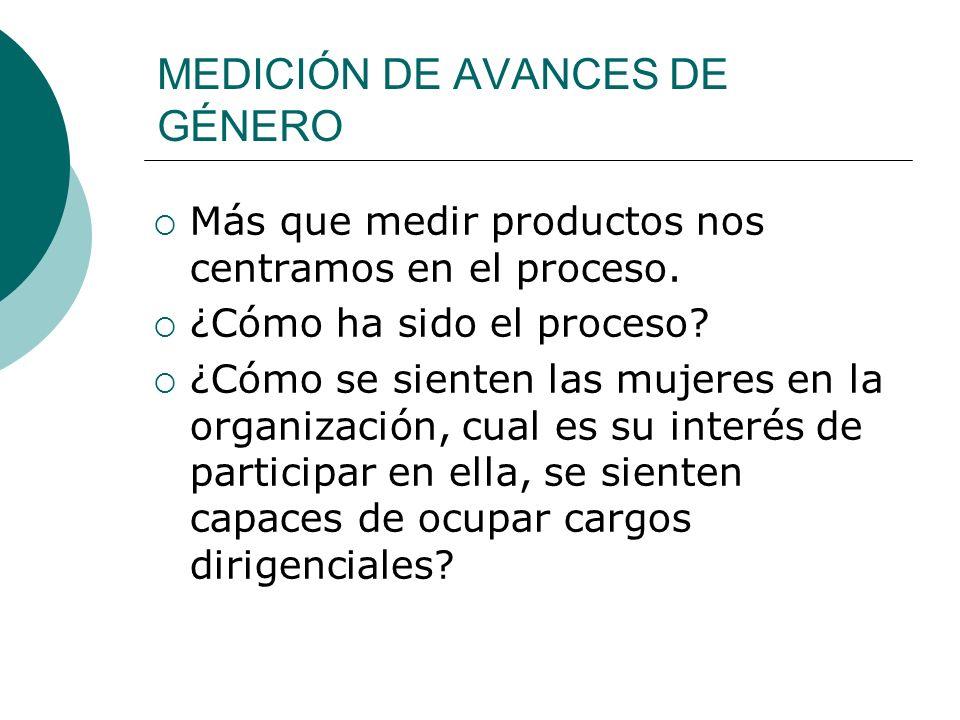 MEDICIÓN DE AVANCES DE GÉNERO Más que medir productos nos centramos en el proceso.