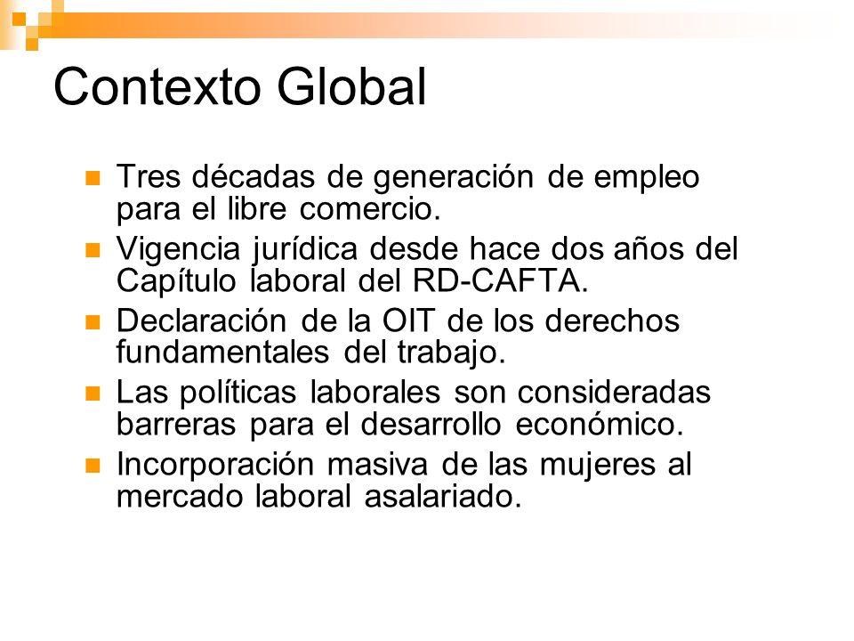 Contexto Global Tres décadas de generación de empleo para el libre comercio. Vigencia jurídica desde hace dos años del Capítulo laboral del RD-CAFTA.