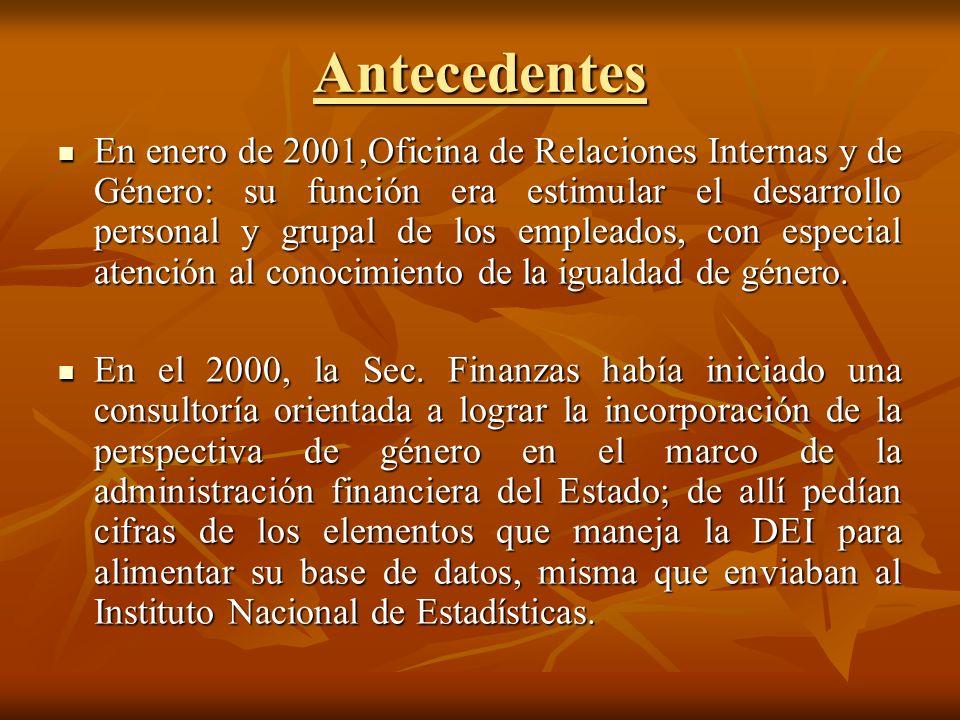 Antecedentes En enero de 2001,Oficina de Relaciones Internas y de Género: su función era estimular el desarrollo personal y grupal de los empleados, c