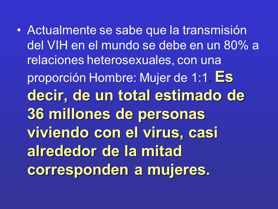 Es decir, de un total estimado de 36 millones de personas viviendo con el virus, casi alrededor de la mitad corresponden a mujeres.Actualmente se sabe