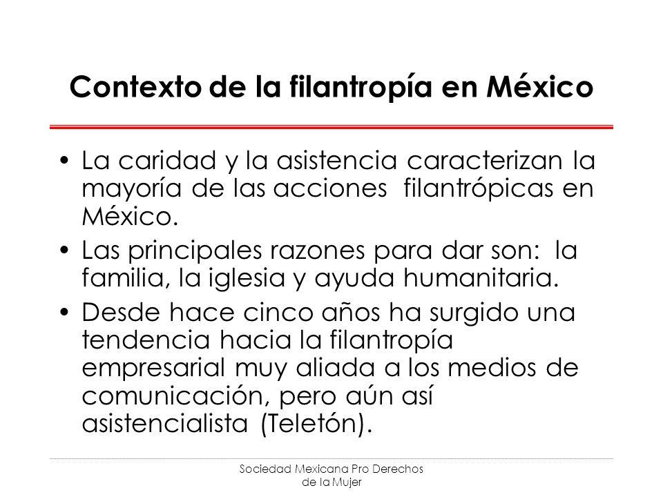 Sociedad Mexicana Pro Derechos de la Mujer Contexto de la filantropía en México La caridad y la asistencia caracterizan la mayoría de las acciones filantrópicas en México.