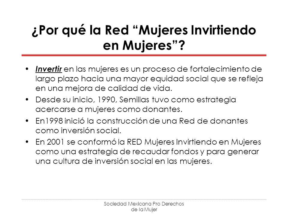 Sociedad Mexicana Pro Derechos de la Mujer ¿Por qué la Red Mujeres Invirtiendo en Mujeres? Invertir en las mujeres es un proceso de fortalecimiento de