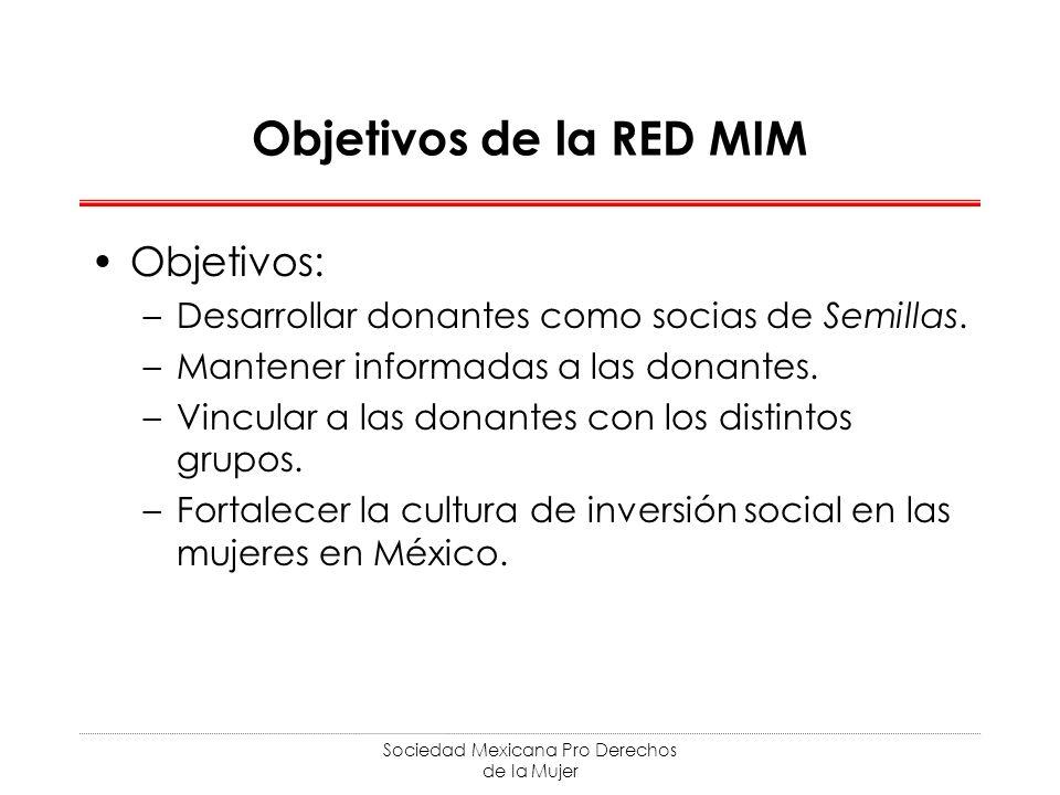 Sociedad Mexicana Pro Derechos de la Mujer Objetivos de la RED MIM Objetivos: –Desarrollar donantes como socias de Semillas. –Mantener informadas a la