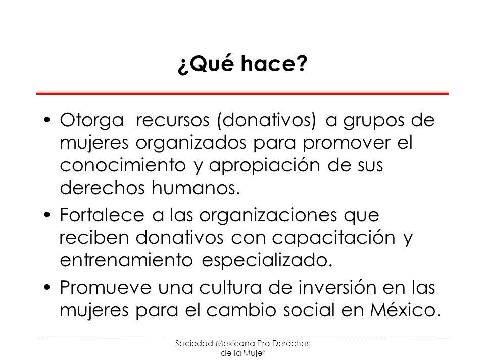 Sociedad Mexicana Pro Derechos de la Mujer ¿Qué hace? Otorga recursos (donativos) a grupos de mujeres organizados para promover el conocimiento y apro