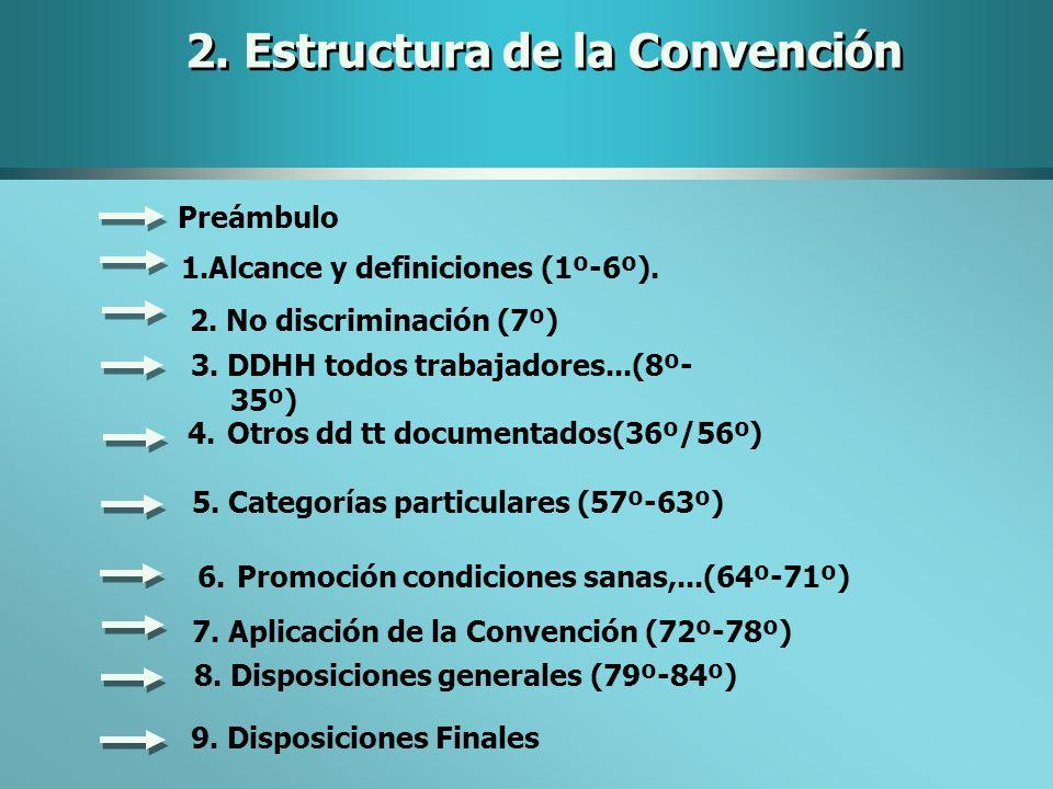 9. Disposiciones Finales 1.Alcance y definiciones (1º-6º). 2. No discriminación (7º) 3. DDHH todos trabajadores...(8º- 35º) 4.Otros dd tt documentados