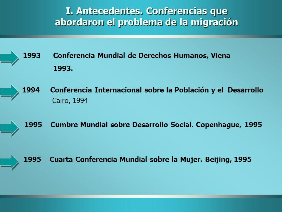 1995 Cumbre Mundial sobre Desarrollo Social. Copenhague, 1995 I. Antecedentes. Conferencias que abordaron el problema de la migración 1993Conferencia