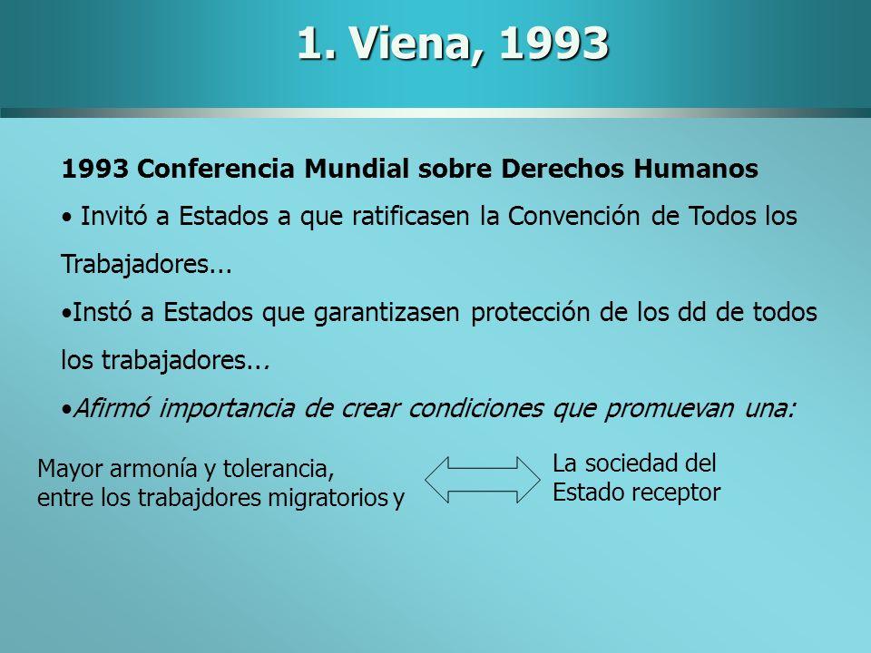 1993 Conferencia Mundial sobre Derechos Humanos Invitó a Estados a que ratificasen la Convención de Todos los Trabajadores... Instó a Estados que gara