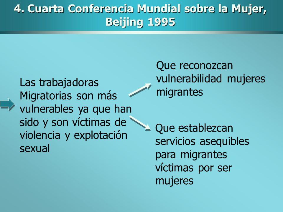 4. Cuarta Conferencia Mundial sobre la Mujer, Beijing 1995 Las trabajadoras Migratorias son más vulnerables ya que han sido y son víctimas de violenci