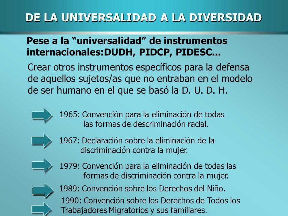 Pese a la universalidad de instrumentos internacionales:DUDH, PIDCP, PIDESC... Crear otros instrumentos específicos para la defensa de aquellos sujeto