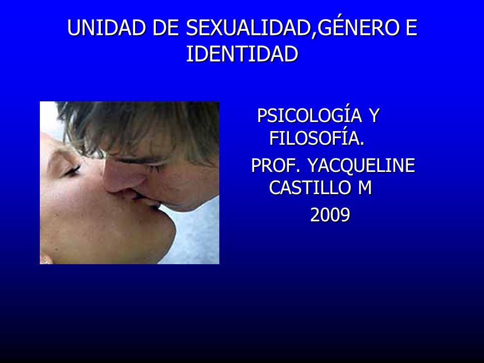 UNIDAD DE SEXUALIDAD,GÉNERO E IDENTIDAD PSICOLOGÍA Y FILOSOFÍA. PSICOLOGÍA Y FILOSOFÍA. PROF. YACQUELINE CASTILLO M 2009 2009