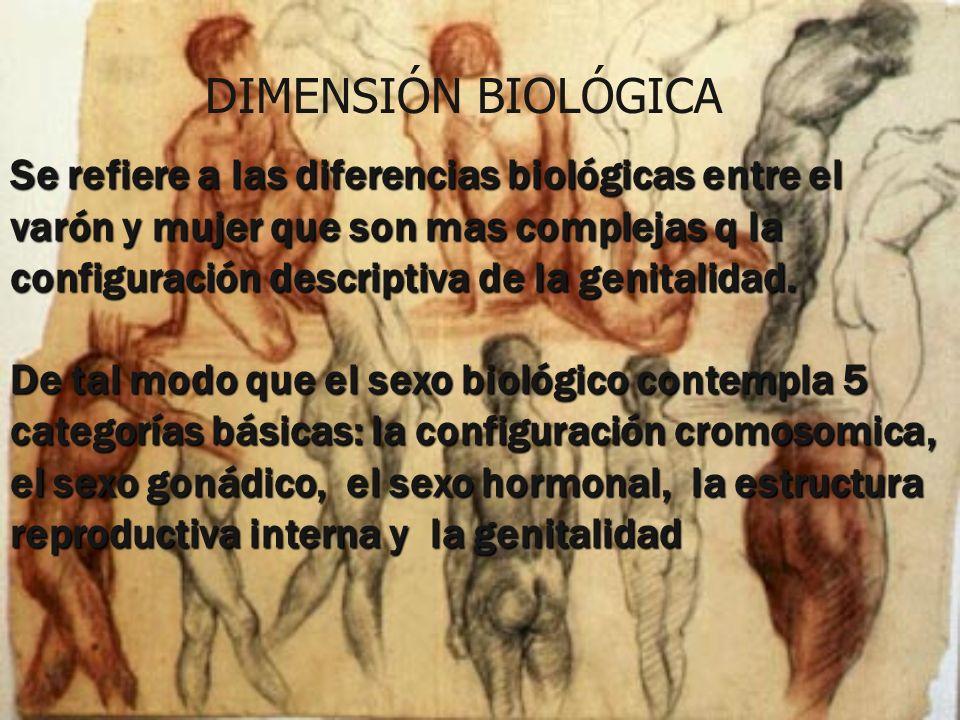 Se refiere a las diferencias biológicas entre el varón y mujer que son mas complejas q la configuración descriptiva de la genitalidad. De tal modo que