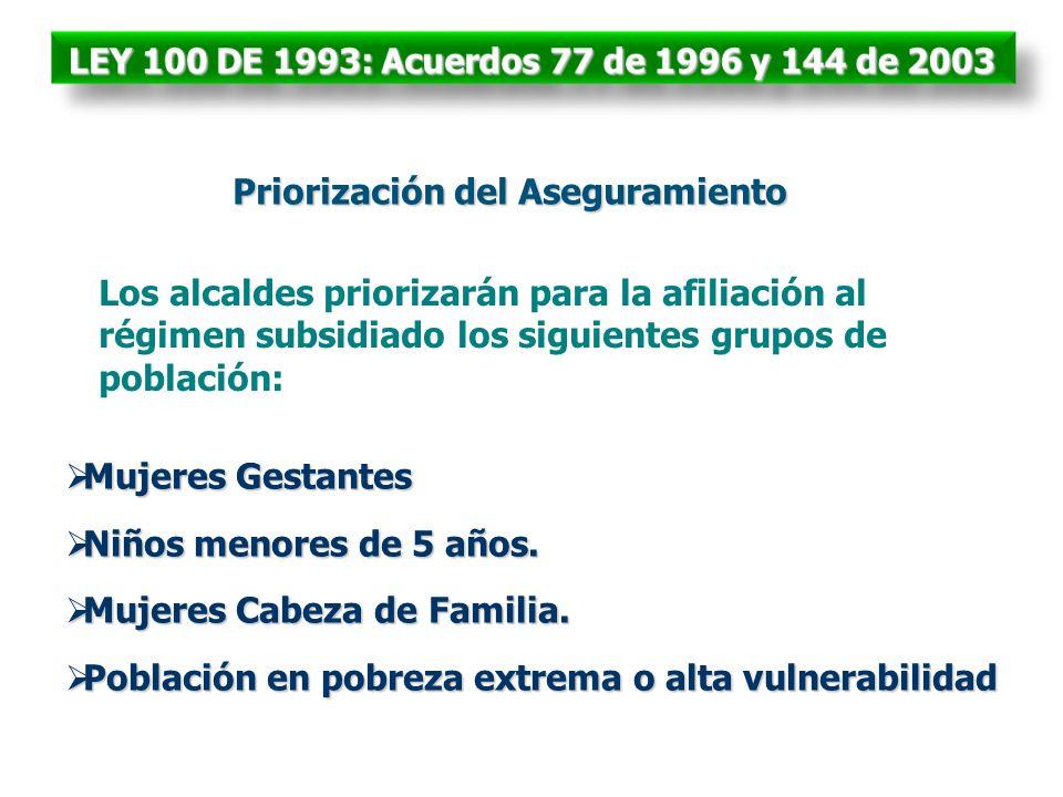 Priorización del Aseguramiento Los alcaldes priorizarán para la afiliación al régimen subsidiado los siguientes grupos de población: Mujeres Gestantes