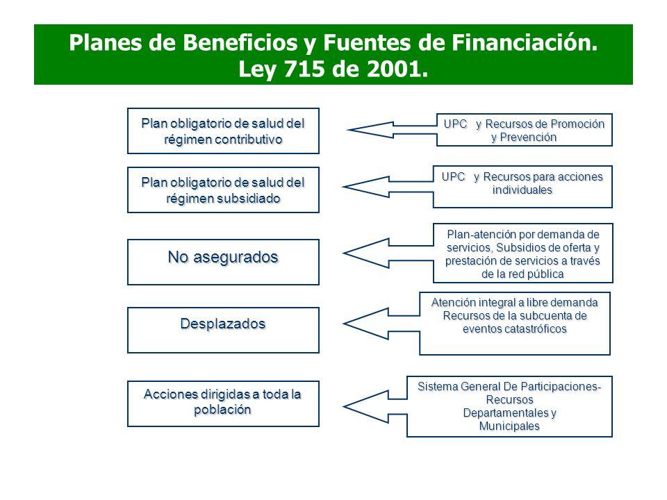 Planes de Beneficios y Fuentes de Financiación. Ley 715 de 2001. Plan obligatorio de salud del régimen contributivo UPC y Recursos de Promoción y Prev