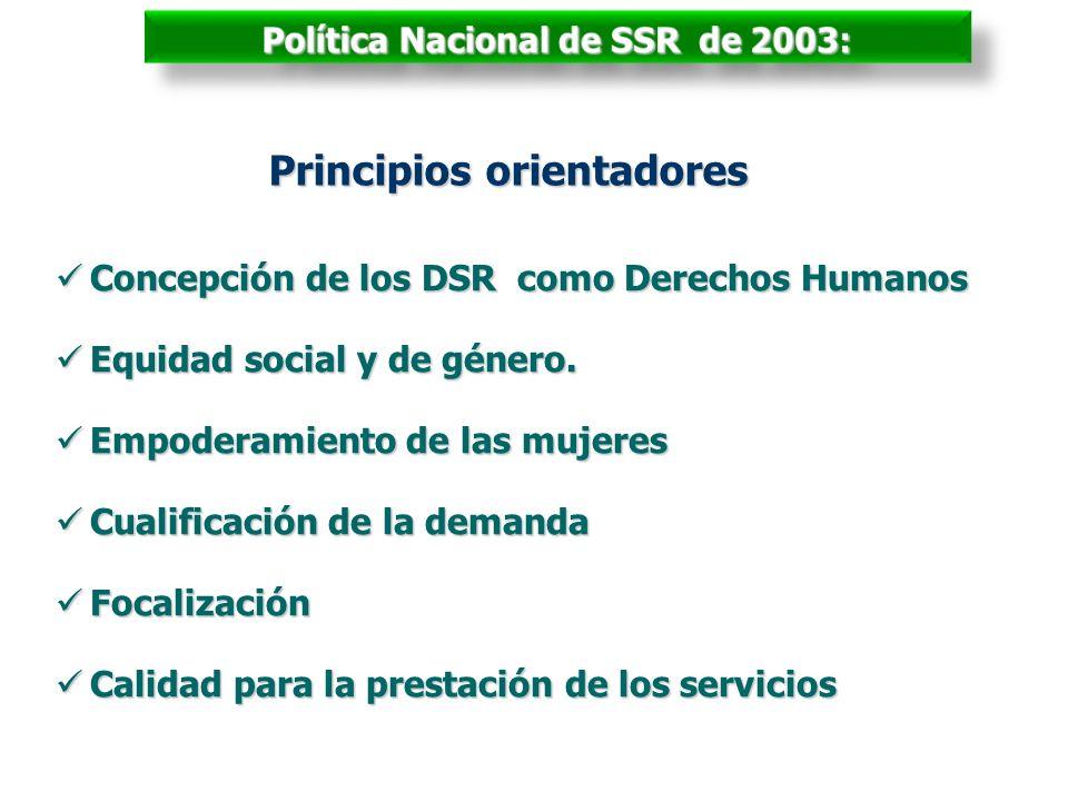 Principios orientadores Concepción de los DSR como Derechos Humanos Concepción de los DSR como Derechos Humanos Equidad social y de género. Equidad so